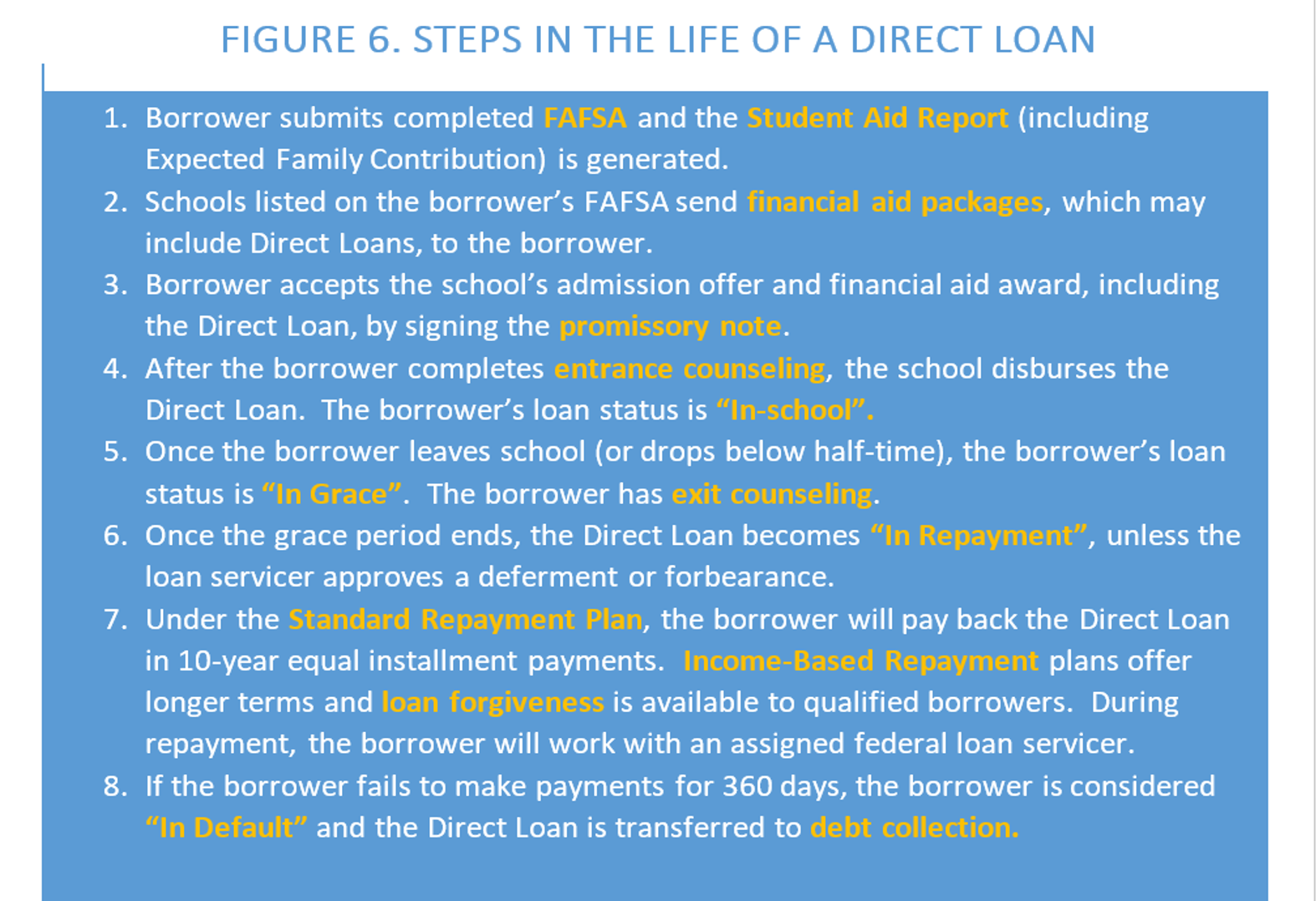federal student loan servicing the postsecondary national policy the postsecondary national policy institute loan servicer resume
